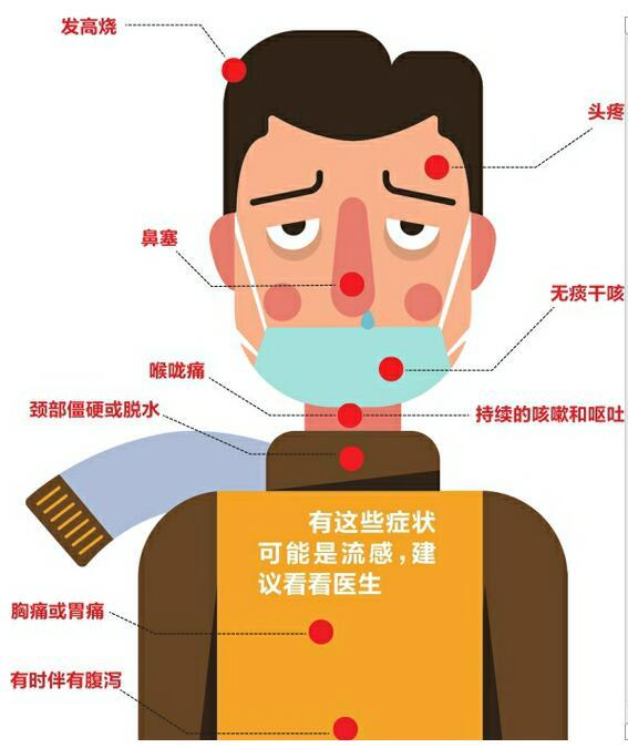 """流感当感冒扛半月34岁壮汉住进ICU   一场""""小感冒""""差点要了命"""
