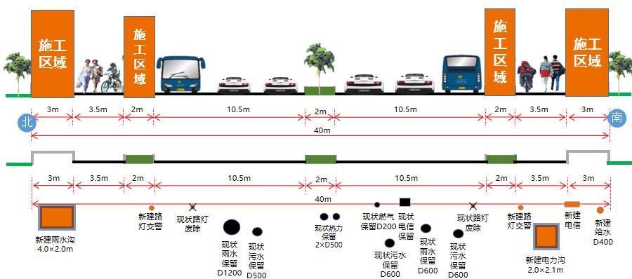 济南东部城区路网配套再升级  兴港路雪山路即将开工
