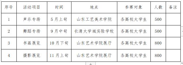 济南长清第一届大学生文化艺术节 在济南园博园开幕