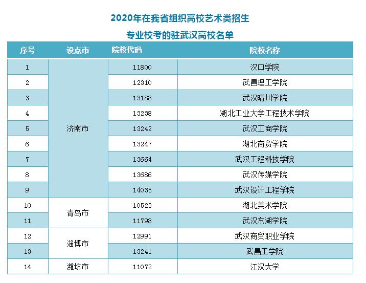 共14所!延迟驻武汉高校在山东组织2020年普通高校艺术类专业招生校考时间